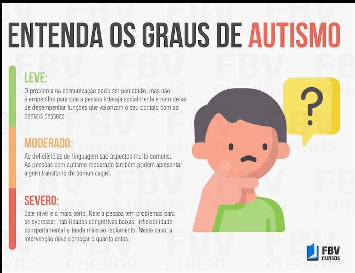 Gratus do Autismo